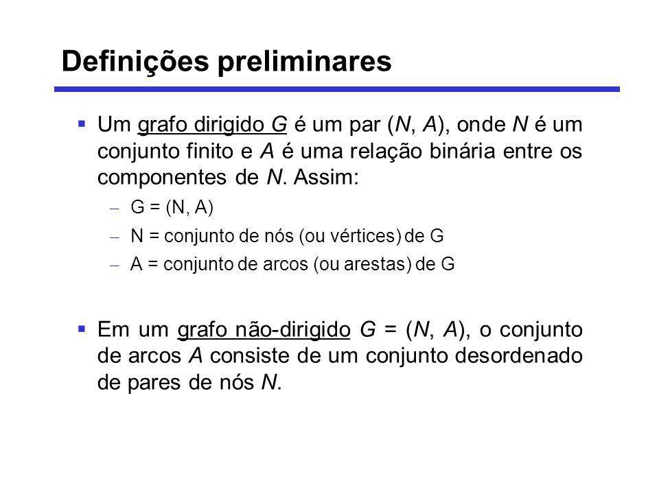 Um grafo dirigido G é um par (N, A), onde N é um conjunto finito e A é uma relação binária entre os componentes de N. Assim: – G = (N, A) – N = conjun