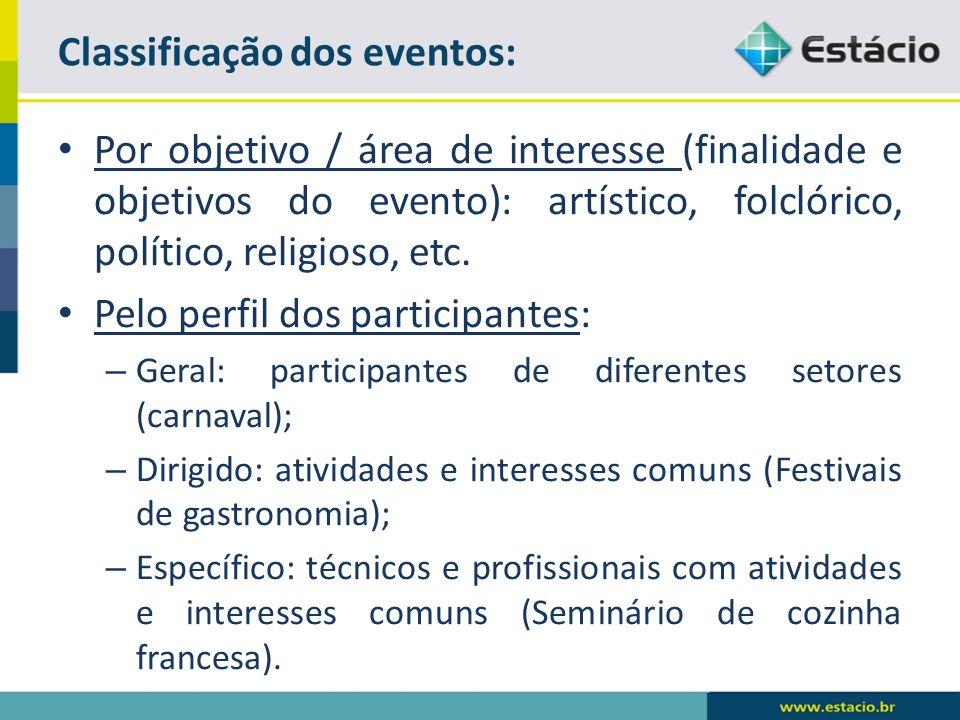 Por objetivo / área de interesse (finalidade e objetivos do evento): artístico, folclórico, político, religioso, etc. Pelo perfil dos participantes: –