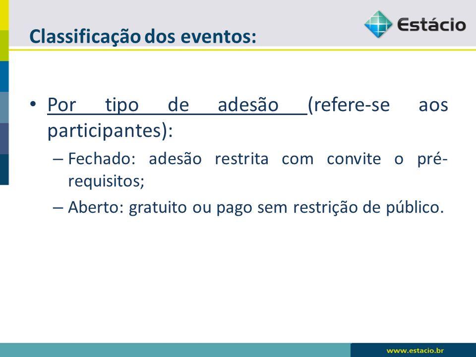 Por tipo de adesão (refere-se aos participantes): – Fechado: adesão restrita com convite o pré- requisitos; – Aberto: gratuito ou pago sem restrição d