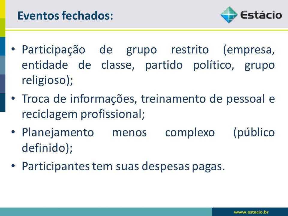 Participação de grupo restrito (empresa, entidade de classe, partido político, grupo religioso); Troca de informações, treinamento de pessoal e recicl