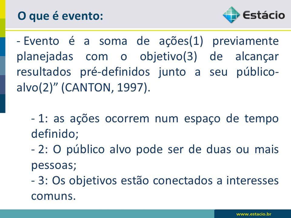O que é evento: - Evento é a soma de ações(1) previamente planejadas com o objetivo(3) de alcançar resultados pré-definidos junto a seu público- alvo(