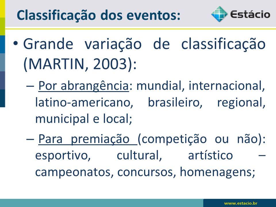 Grande variação de classificação (MARTIN, 2003): – Por abrangência: mundial, internacional, latino-americano, brasileiro, regional, municipal e local;