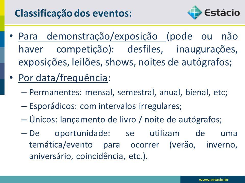 Para demonstração/exposição (pode ou não haver competição): desfiles, inaugurações, exposições, leilões, shows, noites de autógrafos; Por data/frequên