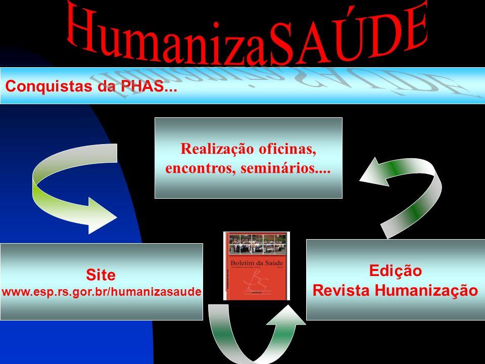 Realização oficinas, encontros, seminários.... Site www.esp.rs.gor.br/humanizasaude Edição Revista Humanização Conquistas da PHAS...