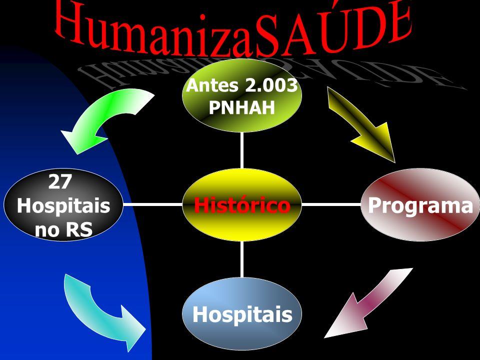 Gestão centrada no Cidadão Valorização das Pessoas Melhoria dos Indicadores de saúde PHAS acontece...
