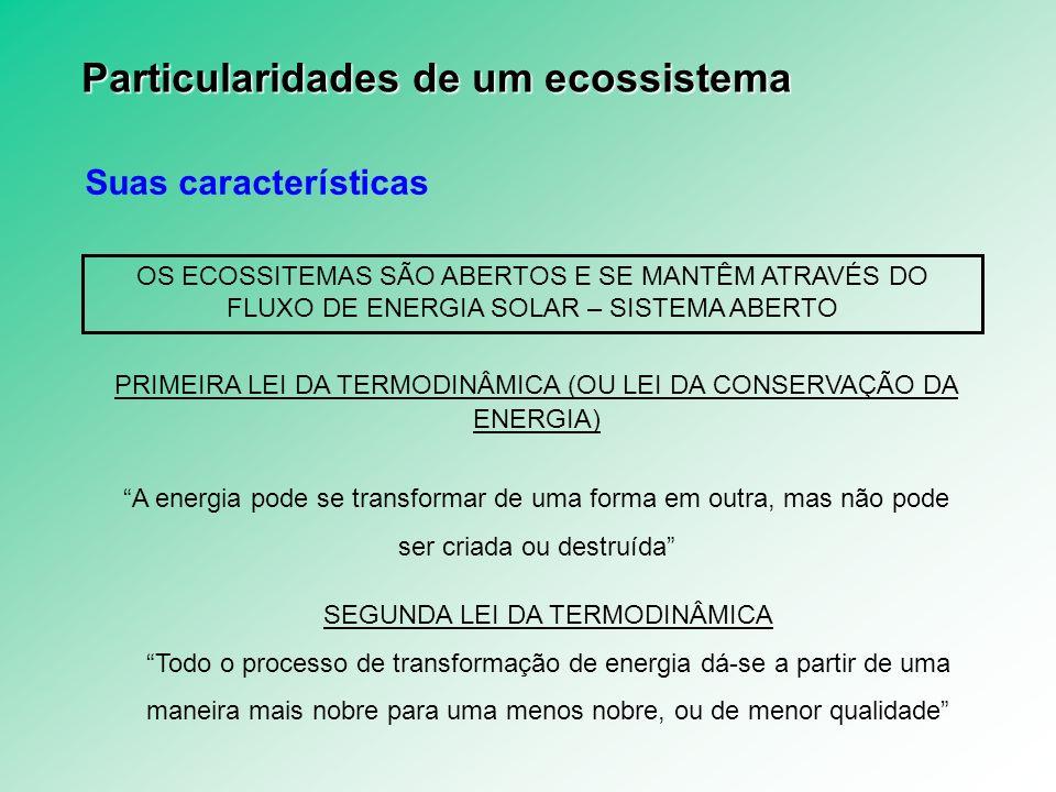ALTERAÇÕES NA CADEIA ALIMENTAR BIOMAGNIFICAÇÃO Alterações provocadas pela ação de poluentes químicos Os últimos níveis tróficos, são os mais prejudicados Mergulhão (2500) Peixes carnívoros (22 a 221) Peixes planctófagos (7 a 9) Zooplâncton (3,0) Fitoplâncton (0,5) Inseticida transferido por via alimentar Água (0,014) Pirâmide de biomassa do Lago Clear, na Califórnia (concentração de TDE em ppm) Charbonneau, J.