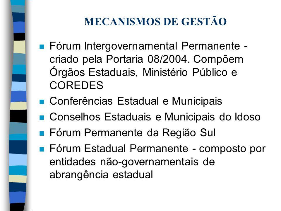 MECANISMOS DE GESTÃO n Fórum Intergovernamental Permanente - criado pela Portaria 08/2004.