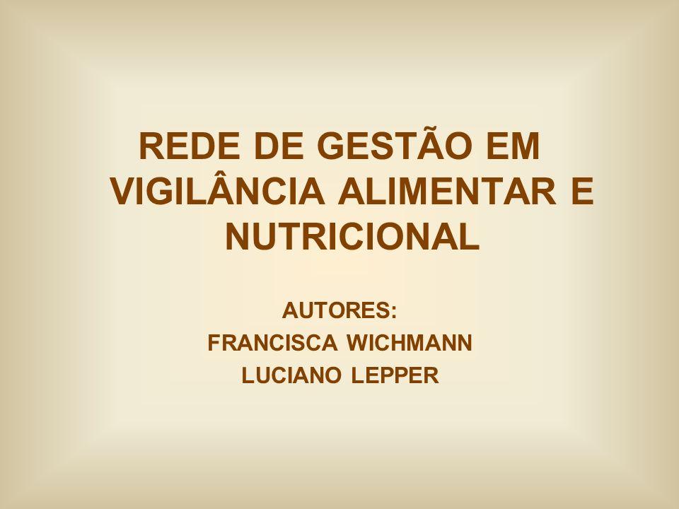 REDE DE GESTÃO EM VIGILÂNCIA ALIMENTAR E NUTRICIONAL AUTORES: FRANCISCA WICHMANN LUCIANO LEPPER