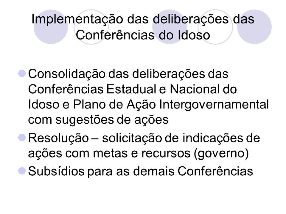 Implementação das deliberações das Conferências do Idoso Consolidação das deliberações das Conferências Estadual e Nacional do Idoso e Plano de Ação I