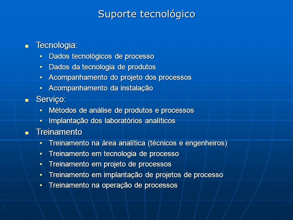 Tecnologia: Tecnologia: Dados tecnológicos de processoDados tecnológicos de processo Dados da tecnologia de produtosDados da tecnologia de produtos Acompanhamento do projeto dos processosAcompanhamento do projeto dos processos Acompanhamento da instalaçãoAcompanhamento da instalação Serviço: Serviço: Métodos de análise de produtos e processosMétodos de análise de produtos e processos Implantação dos laboratórios analíticosImplantação dos laboratórios analíticos Treinamento Treinamento Treinamento na área analítica (técnicos e engenheiros)Treinamento na área analítica (técnicos e engenheiros) Treinamento em tecnologia de processoTreinamento em tecnologia de processo Treinamento em projeto de processosTreinamento em projeto de processos Treinamento em implantação de projetos de processoTreinamento em implantação de projetos de processo Treinamento na operação de processosTreinamento na operação de processos Suporte tecnológico