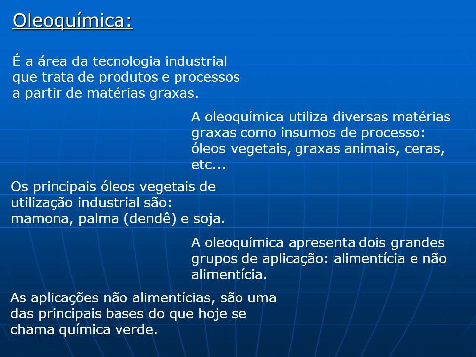Oleoquímica: É a área da tecnologia industrial que trata de produtos e processos a partir de matérias graxas.
