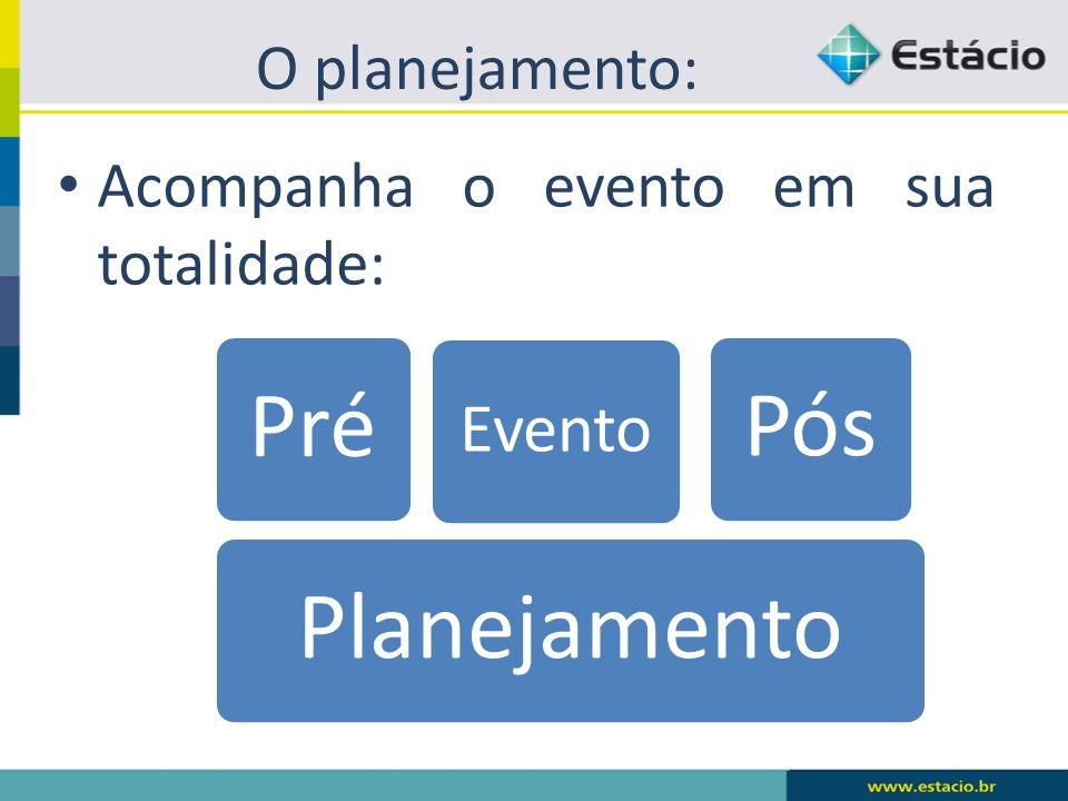 O planejamento: Acompanha o evento em sua totalidade: Planejamento Pré Evento Pós