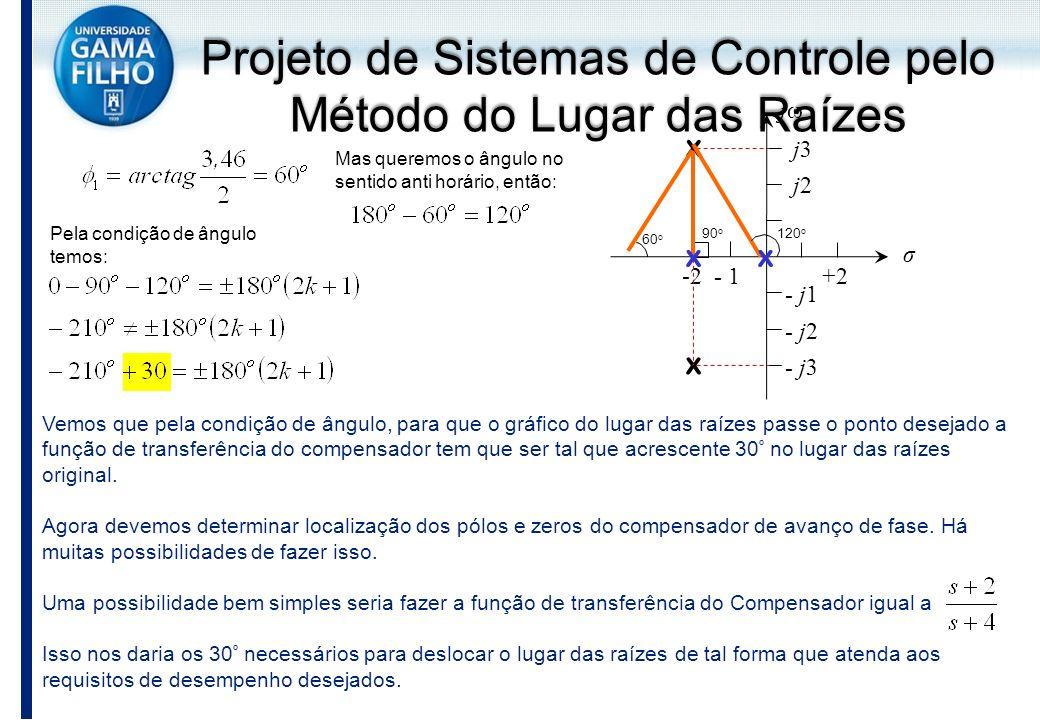 Vemos que pela condição de ângulo, para que o gráfico do lugar das raízes passe o ponto desejado a função de transferência do compensador tem que ser