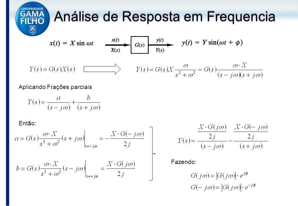 Análise de Resposta em Frequencia Aplicando Frações parciais Então: Fazendo: