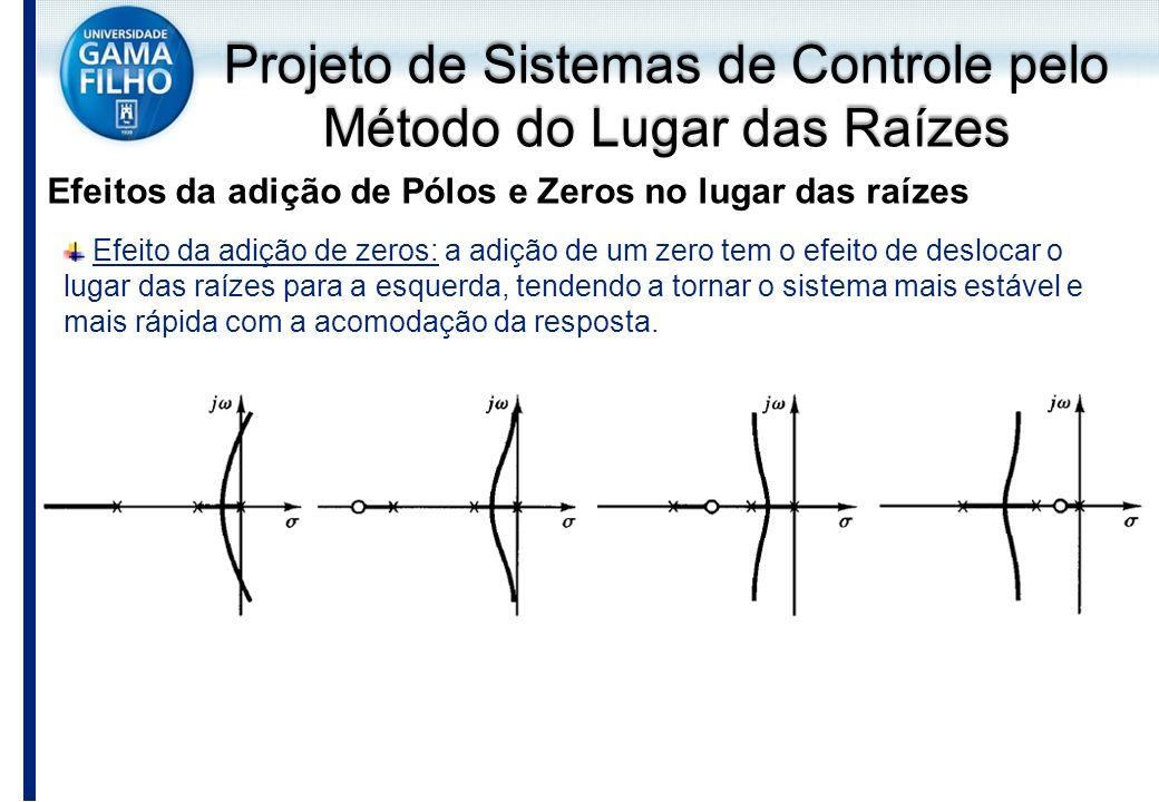 Efeitos da adição de Pólos e Zeros no lugar das raízes Efeito da adição de zeros: a adição de um zero tem o efeito de deslocar o lugar das raízes para