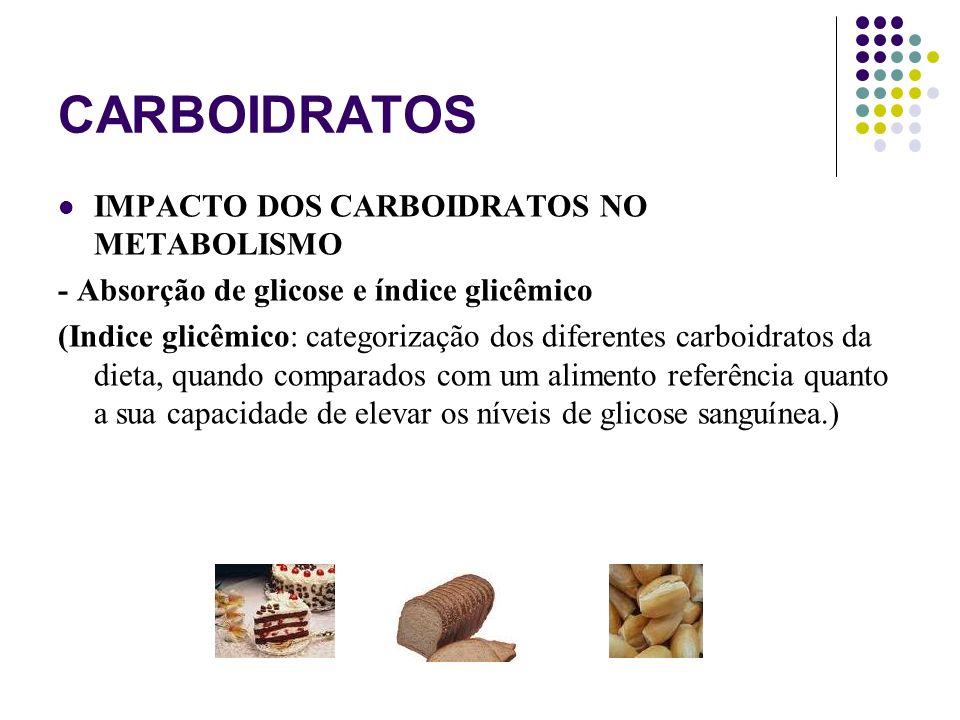CARBOIDRATOS IMPACTO DOS CARBOIDRATOS NO METABOLISMO - Absorção de glicose e índice glicêmico (Indice glicêmico: categorização dos diferentes carboidr