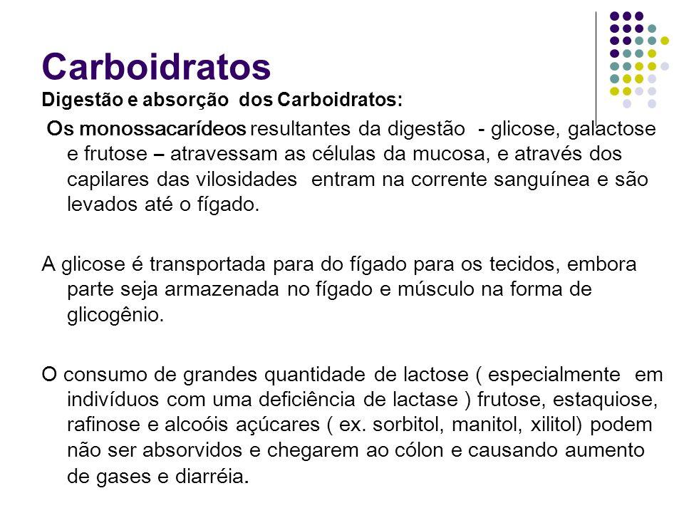 Carboidratos Digestão e absorção dos Carboidratos: Os monossacarídeos resultantes da digestão - glicose, galactose e frutose – atravessam as células d