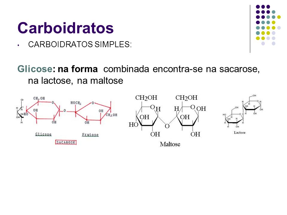 Carboidratos CARBOIDRATOS SIMPLES: Glicose: nos amimais a glicose é a principal forma de transporte de carboidratos na corrente sanguínea