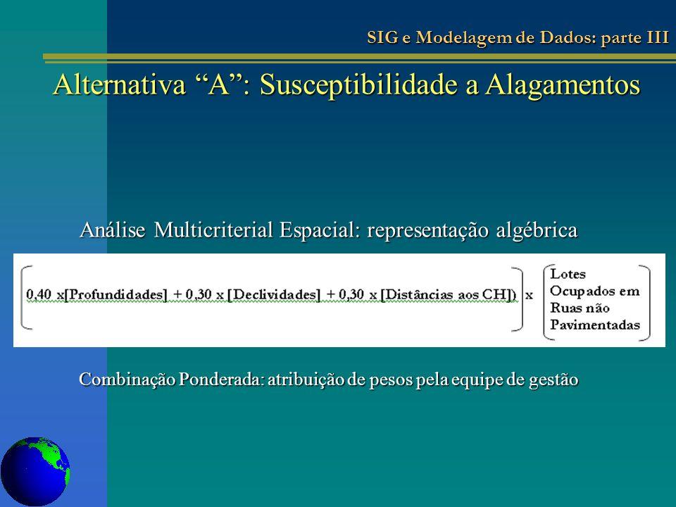 Análise Multicriterial Espacial: representação algébrica Combinação Ponderada: atribuição de pesos pela equipe de gestão Alternativa A: Susceptibilida