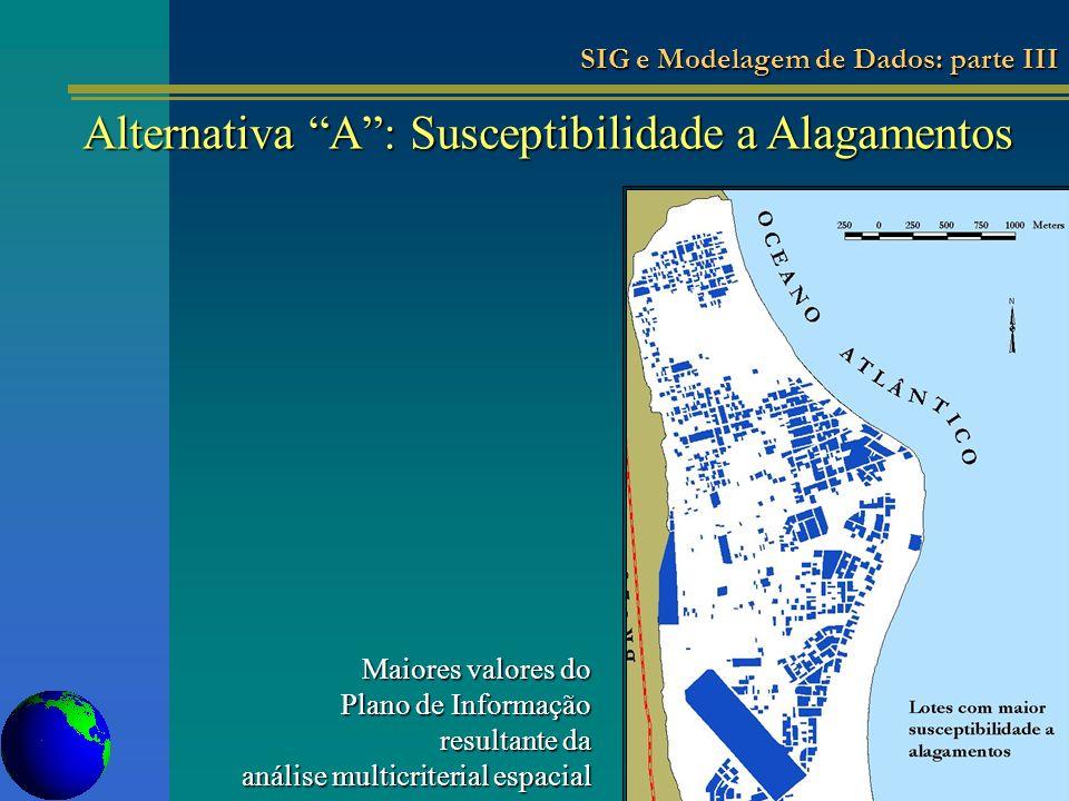 Alternativa A: Susceptibilidade a Alagamentos Maiores valores do Plano de Informação resultante da análise multicriterial espacial SIG e Modelagem de