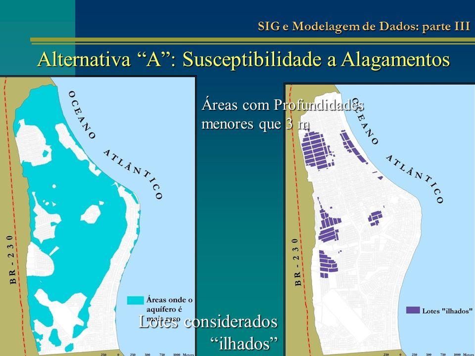 Áreas com Profundidades menores que 3 m Lotes considerados ilhados Alternativa A: Susceptibilidade a Alagamentos SIG e Modelagem de Dados: parte III