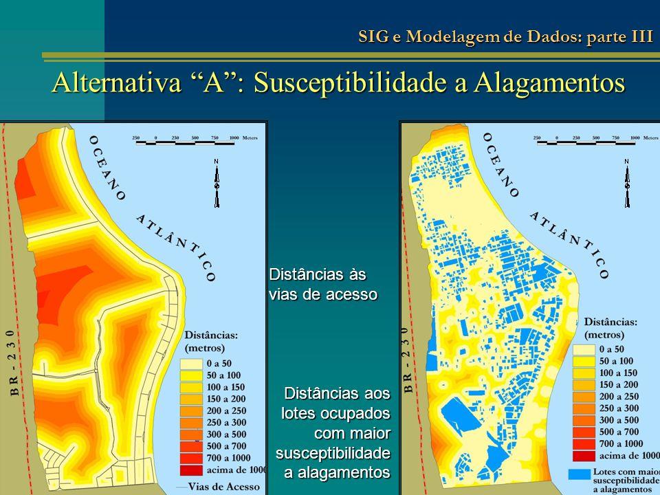 Alternativa A: Susceptibilidade a Alagamentos Distâncias às vias de acesso Distâncias aos lotes ocupados com maior susceptibilidade a alagamentos SIG