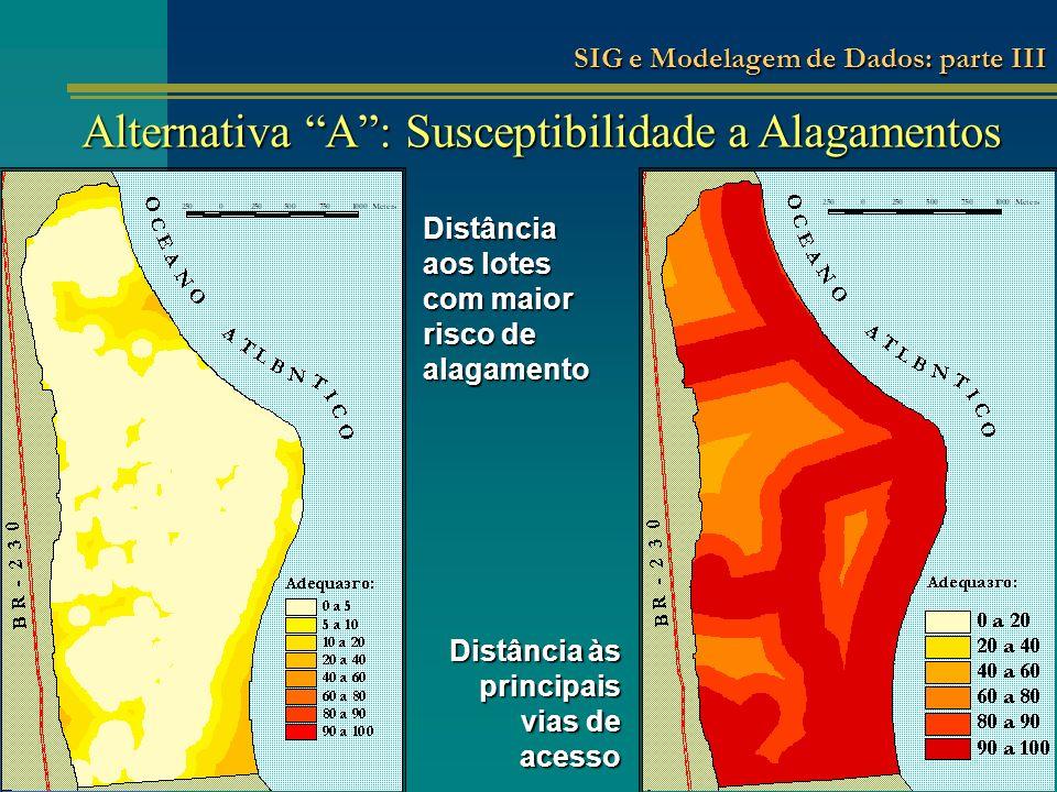 Distância aos lotes com maior risco de alagamento Distância às principais vias de acesso Alternativa A: Susceptibilidade a Alagamentos SIG e Modelagem