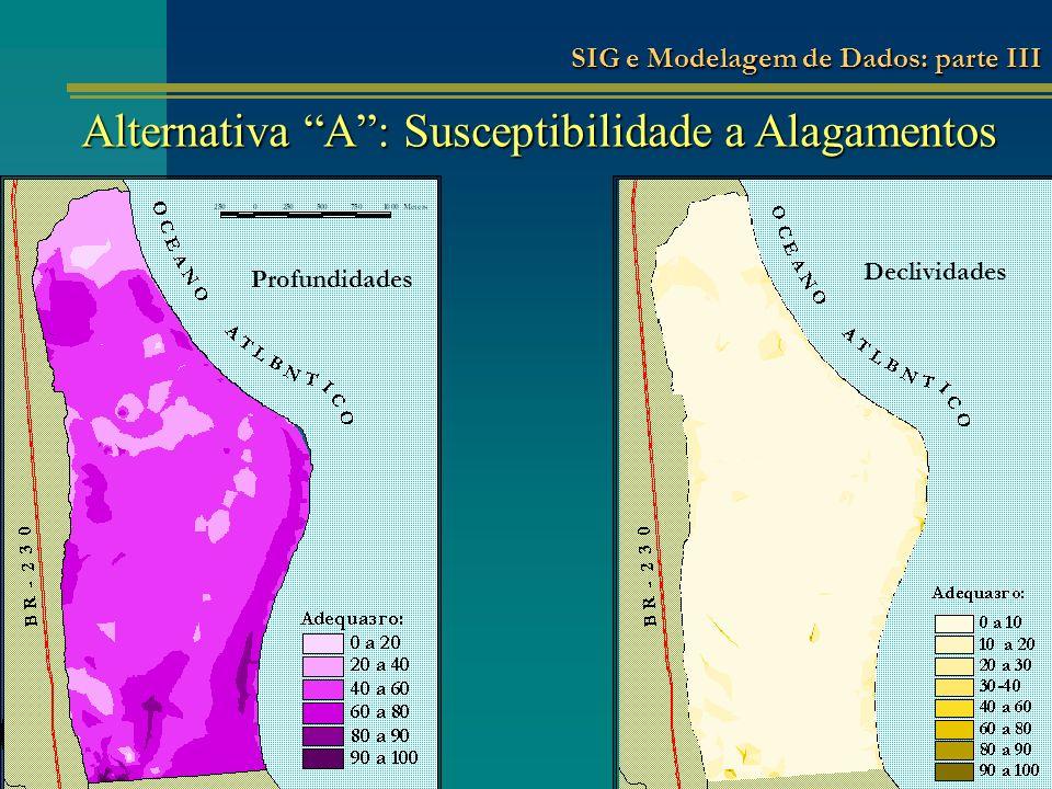 Alternativa A: Susceptibilidade a Alagamentos Profundidades Declividades SIG e Modelagem de Dados: parte III