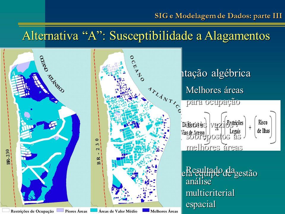 Análise Multicriterial Espacial: representação algébrica Combinação Ponderada: atribuição de pesos pela equipe de gestão Melhores áreas para ocupação