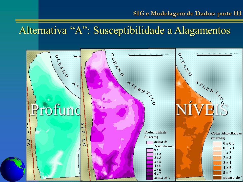 Profundidade do Aqüífero NÍVEIS NÍVEIS MNT MNT Profundidade=MNT - NÍVEIS Alternativa A: Susceptibilidade a Alagamentos SIG e Modelagem de Dados: parte