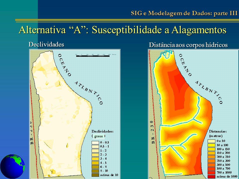 Declividades Distância aos corpos hídricos graus Alternativa A: Susceptibilidade a Alagamentos SIG e Modelagem de Dados: parte III