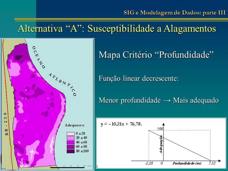 Mapa Critério Profundidade Função linear decrescente: Menor profundidade Mais adequado Alternativa A: Susceptibilidade a Alagamentos SIG e Modelagem d