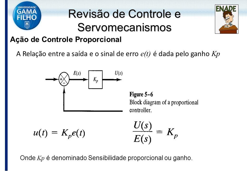 Ação de Controle Proporcional A Relação entre a saída e o sinal de erro e(t) é dada pelo ganho Kp Onde Kp é denominado Sensibilidade proporcional ou g