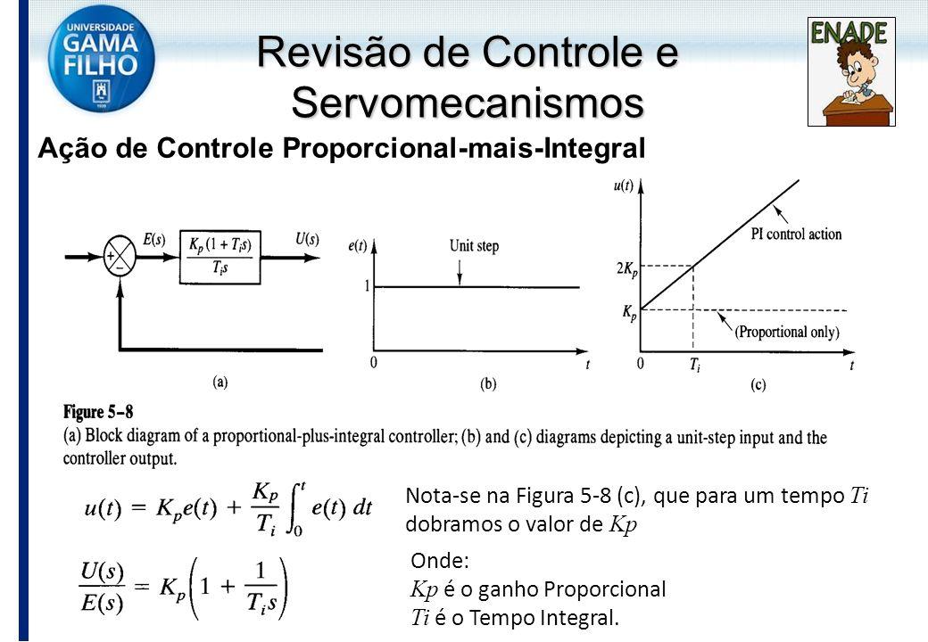 Ação de Controle Proporcional-mais-Integral Onde: Kp é o ganho Proporcional Ti é o Tempo Integral. Nota-se na Figura 5-8 (c), que para um tempo Ti dob
