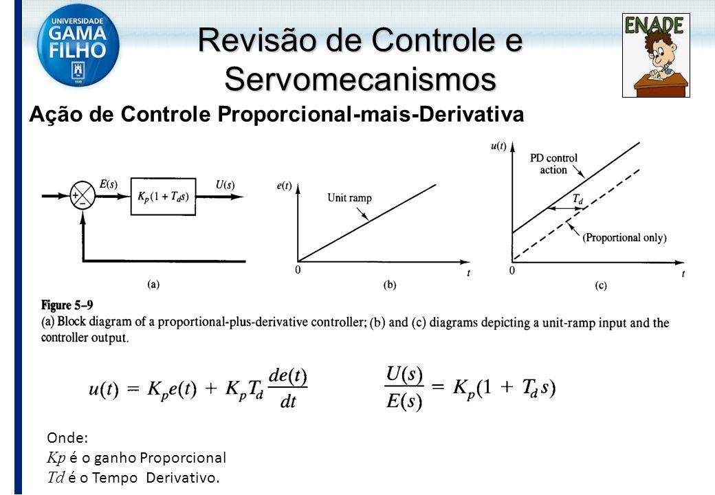 Ação de Controle Proporcional-mais-Derivativa Onde: Kp é o ganho Proporcional Td é o Tempo Derivativo. Revisão de Controle e Servomecanismos