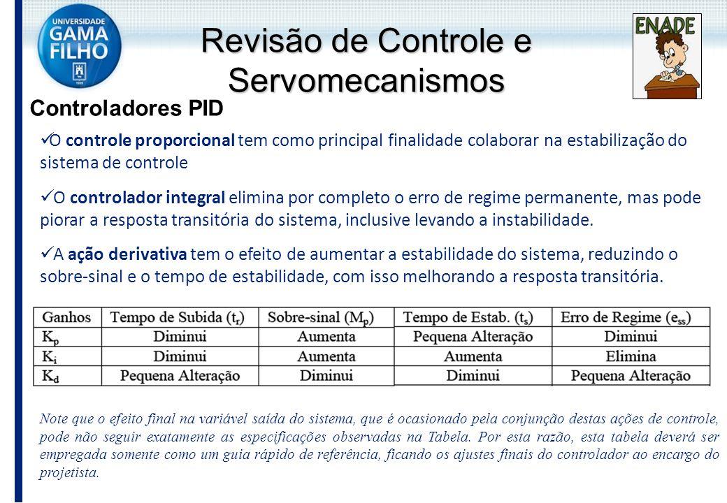 Controladores PID O controle proporcional tem como principal finalidade colaborar na estabilização do sistema de controle O controlador integral elimi