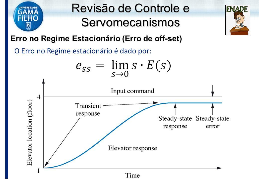 Erro no Regime Estacionário (Erro de off-set) O Erro no Regime estacionário é dado por: Revisão de Controle e Servomecanismos