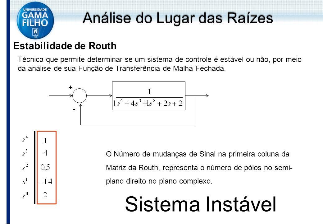 Técnica que permite determinar se um sistema de controle é estável ou não, por meio da análise de sua Função de Transferência de Malha Fechada. Anális