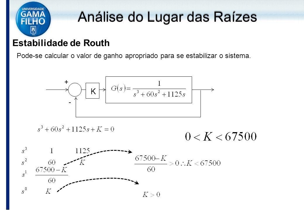 Pode-se calcular o valor de ganho apropriado para se estabilizar o sistema. Análise do Lugar das Raízes Estabilidade de Routh + - K