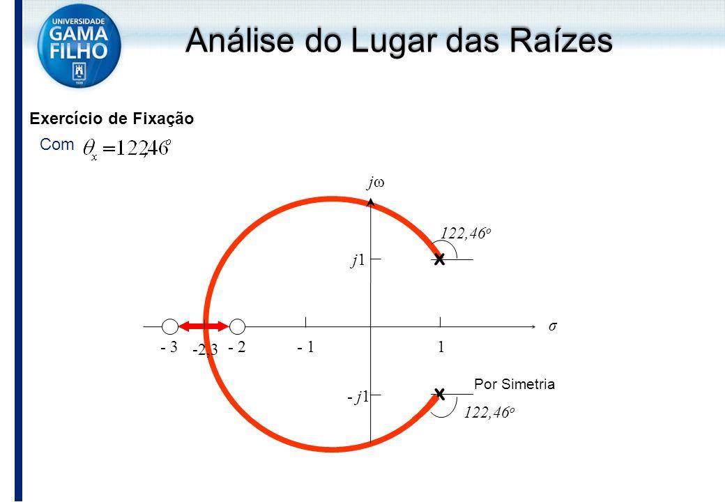Exercício de Fixação Com j1j1 - j1 - 1- 2- 31 x x jωjω σ -2,3 122,46 o Por Simetria Análise do Lugar das Raízes