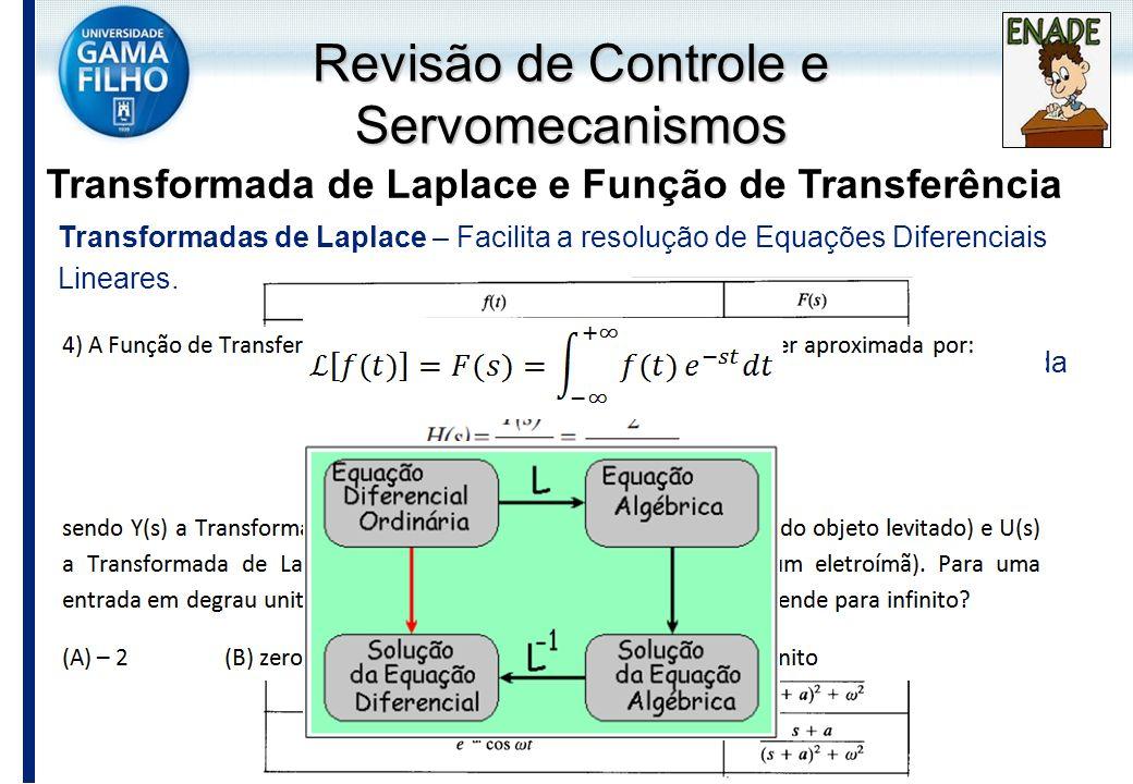 Revisão de Controle e Servomecanismos Transformada de Laplace e Função de Transferência Transformadas de Laplace – Facilita a resolução de Equações Di