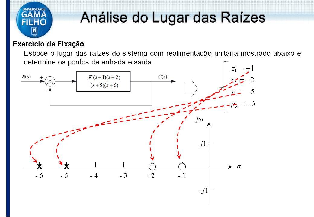 j1j1 - j1 - 3- 4- 5-2 jωjω σ - 6- 1 Exercício de Fixação Esboce o lugar das raízes do sistema com realimentação unitária mostrado abaixo e determine o