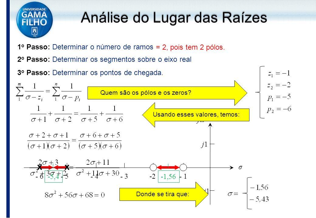 j1j1 - j1 - 3- 4- 5-2 jωjω σ - 6- 1 Análise do Lugar das Raízes 1 o Passo: Determinar o número de ramos = 2, pois tem 2 pólos. 2 o Passo: Determinar o