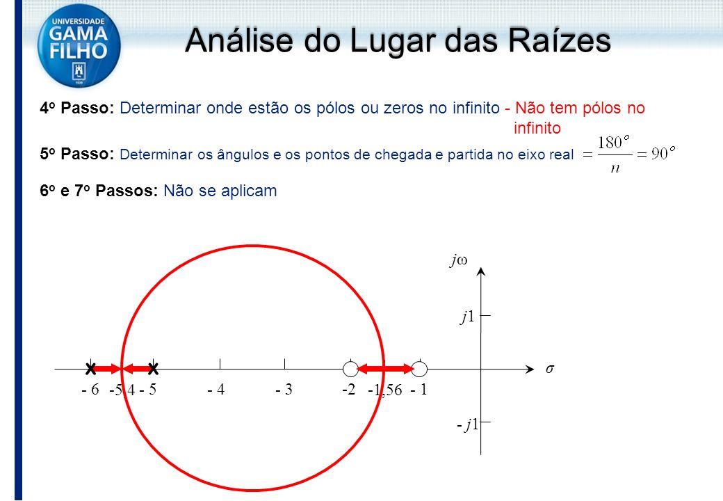 j1j1 - j1 - 3- 4- 5-2 jωjω σ - 6- 1 Análise do Lugar das Raízes 4 o Passo: Determinar onde estão os pólos ou zeros no infinito xx -5,4-1,56 - Não tem