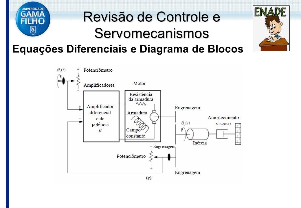 Revisão de Controle e Servomecanismos Equações Diferenciais e Diagrama de Blocos