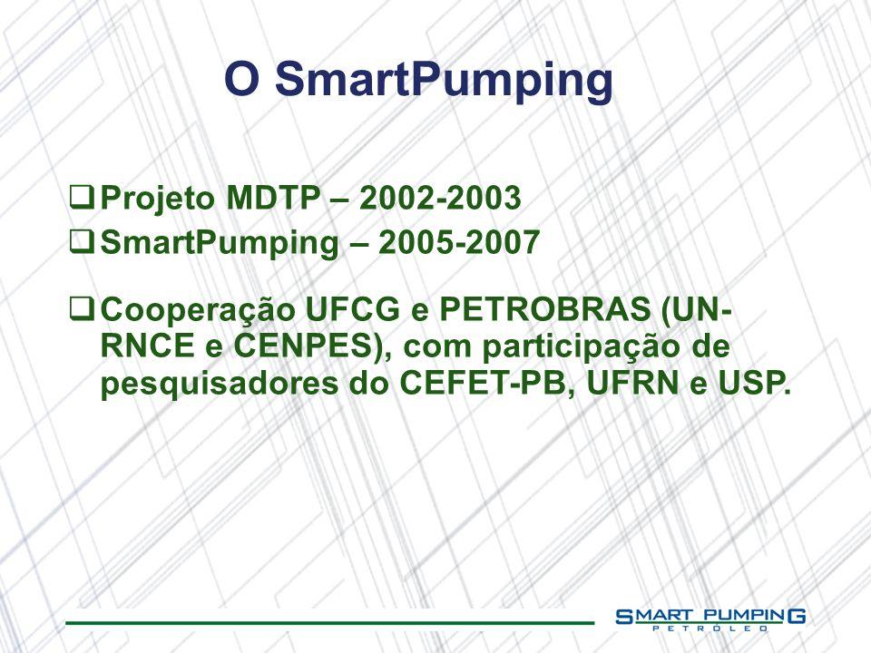 O SmartPumping Projeto MDTP – 2002-2003 SmartPumping – 2005-2007 Cooperação UFCG e PETROBRAS (UN- RNCE e CENPES), com participação de pesquisadores do