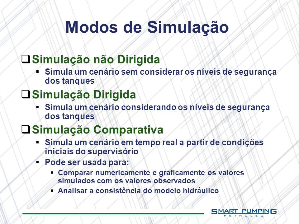 Modos de Simulação Simulação não Dirigida Simula um cenário sem considerar os níveis de segurança dos tanques Simulação Dirigida Simula um cenário con