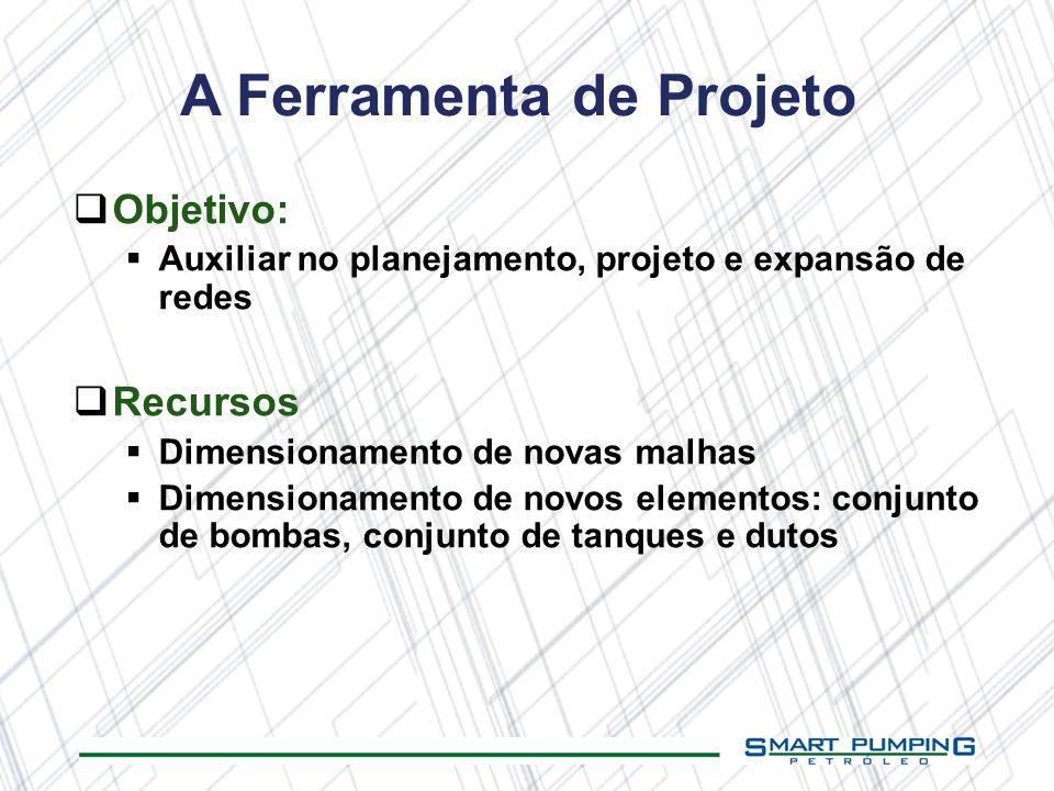 A Ferramenta de Projeto Objetivo: Auxiliar no planejamento, projeto e expansão de redes Recursos Dimensionamento de novas malhas Dimensionamento de no