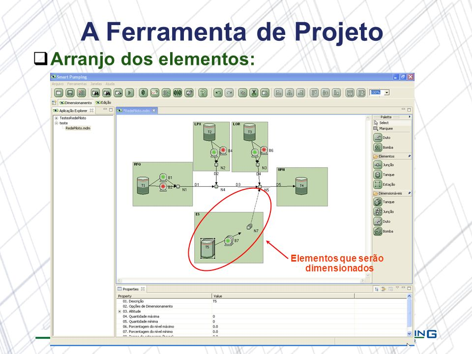 A Ferramenta de Projeto Arranjo dos elementos: Elementos que serão dimensionados