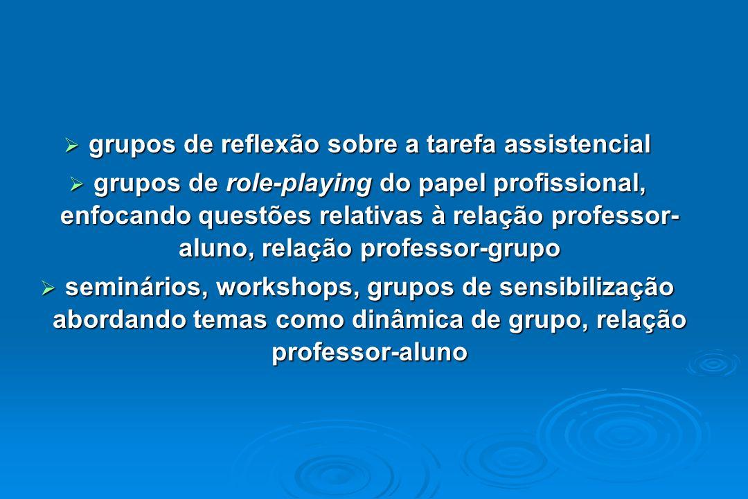 grupos de reflexão sobre a tarefa assistencial grupos de reflexão sobre a tarefa assistencial grupos de role-playing do papel profissional, enfocando